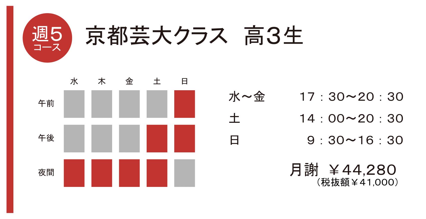 京都芸大クラス 高3生 週5コース