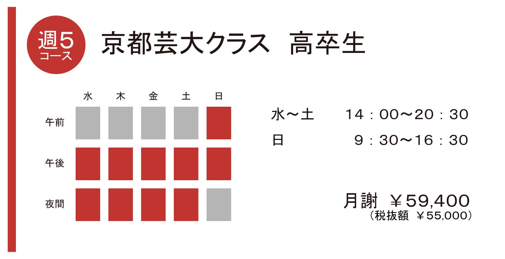 京都芸大クラス 高卒生 週5コース